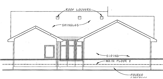 Bungalow Country Traditional House Plan 44032 Rear Elevation