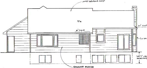Ranch House Plan 62538 Rear Elevation