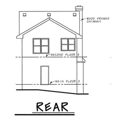 Country European House Plan 66631 Rear Elevation