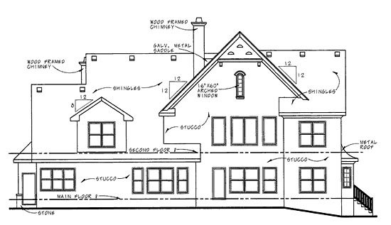 Country European House Plan 68275 Rear Elevation