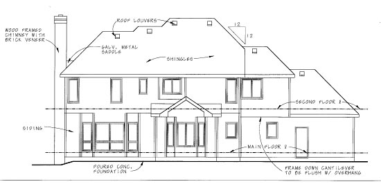 European House Plan 68826 with 4 Beds, 4 Baths, 3 Car Garage Rear Elevation