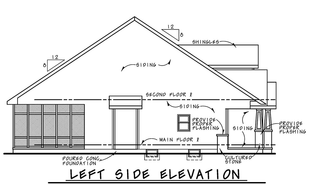 Bungalow, Cottage, Country, Craftsman House Plan 75742 with 3 Beds, 3 Baths, 2 Car Garage Picture 2
