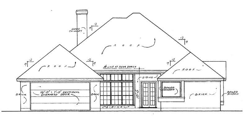 European One-Story Rear Elevation of Plan 77056