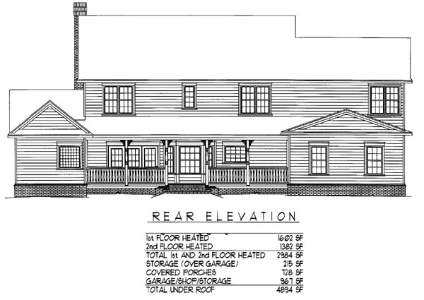 Country Farmhouse House Plan 96876 Rear Elevation