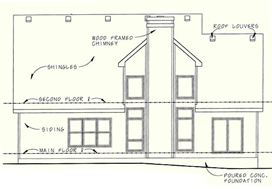 Bungalow, Country House Plan 97940 with 4 Beds, 3 Baths, 2 Car Garage Rear Elevation