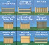 Custom Elite Fences