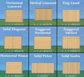 Simple Privacy Fences
