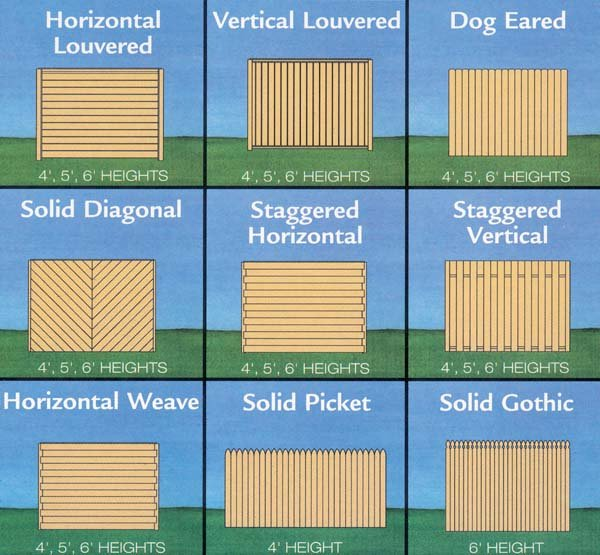 Simple Privacy Fences - Project Plan 90048