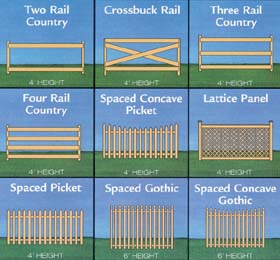 See-Thru Fences - Project Plan 90049
